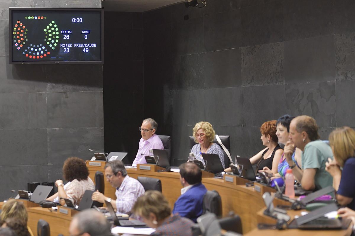 Geroa Baiko eta EH Bilduko ordezkariak, atzoko saioan, Euskararen Legea aldatzea onartu ondoren. ©IDOIA ZABALETA / ARGAZKI PRESS