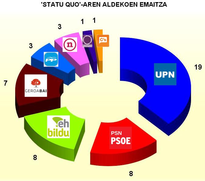EMAITZA1