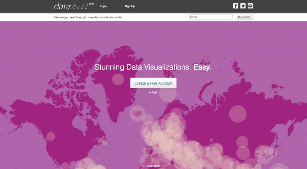 Datavisual