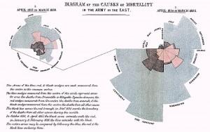 Azalera polarreko diagrama