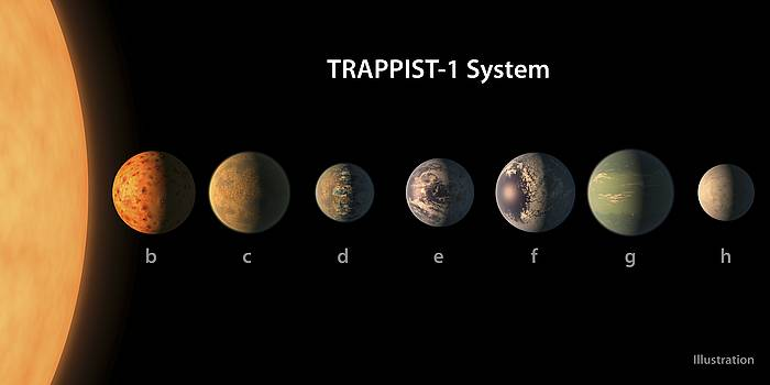 Zientzialariek Trappist-1 izena eman diote eguzki sistema aurkitu berriari.