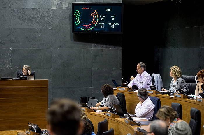 Bozketaren emaitzak, legebiltzarrean. / ©Iñigo Uriz, Argazki Press