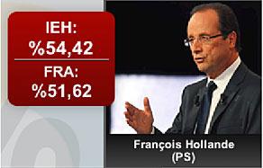 Frantziako presidentetzarako hauteskundeak