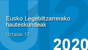 U12 - Eusko Legebiltzarrerako hauteskundeak