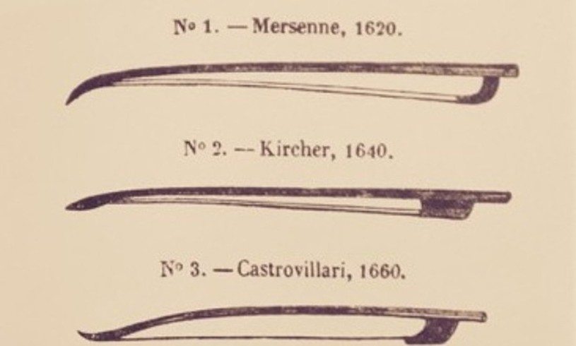 <em>The History of Violin Playing from its origins to 1761</em> liburua (David D. Boyden).