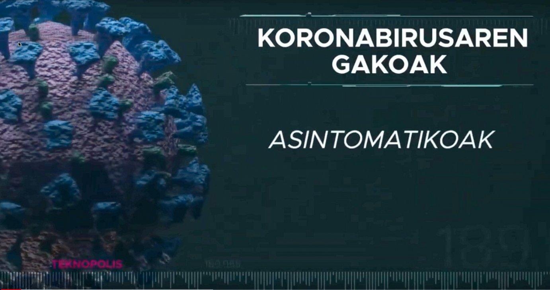 Koronabirusaren gakoak: Asintomatikoak
