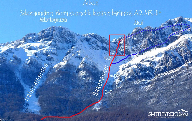 Aitxuri, Sakonuandiren irteera zuzenetik, lezearen bariantea, AD, M3, III+